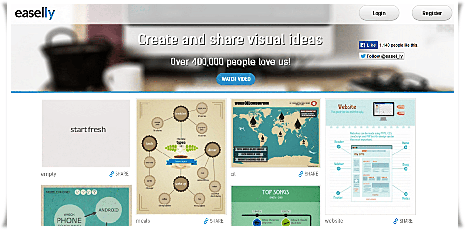 easel.ly - create and share visual ideas online - infographic tools