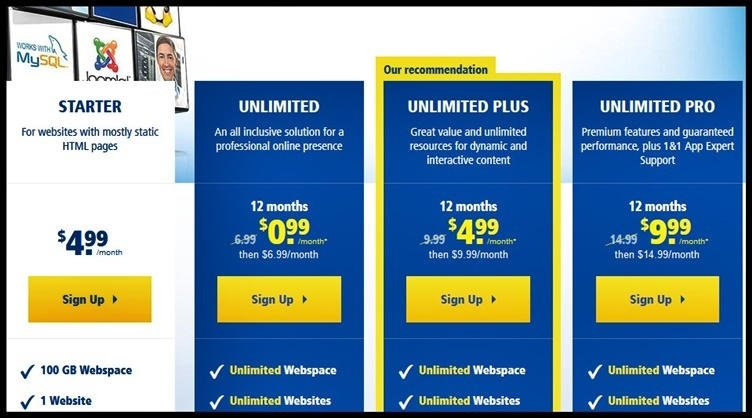 1and1 Promo Code - 1and1 Hosting Package