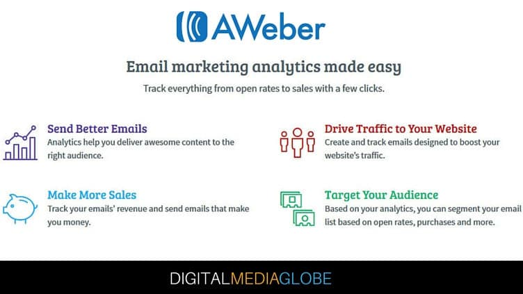 AWeber Review - Email Marketing Analytics