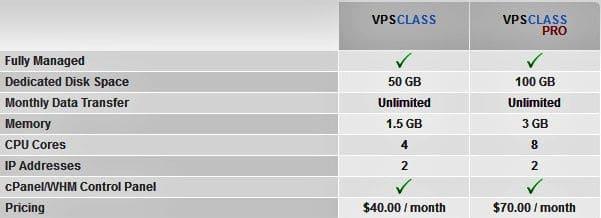 Arvixe VPS Hosting - VPSClass