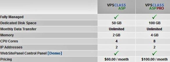 Arvixe Windows VPS - VPSClass