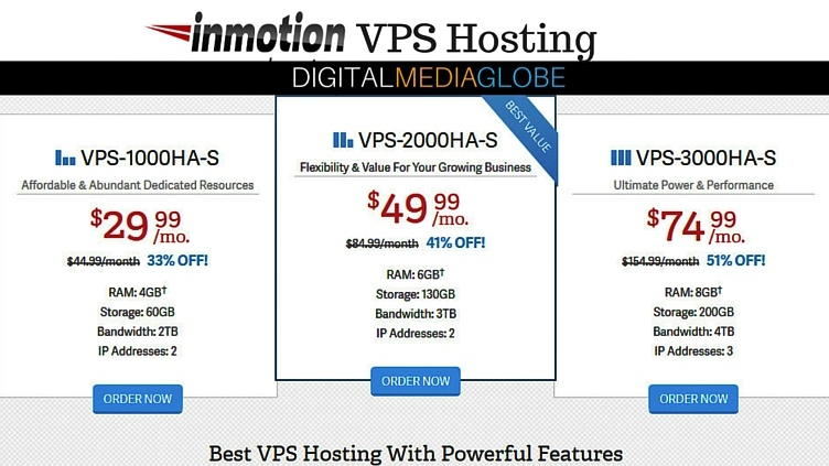 InMotion Hosting Review - VPS Hosting with Free SSDs 74