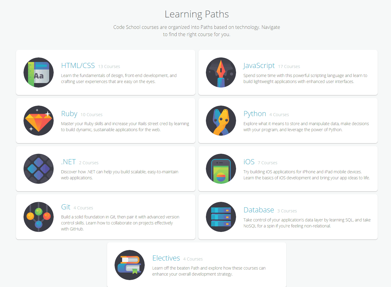 Codeschool Review: Best Online Coding site to Polish