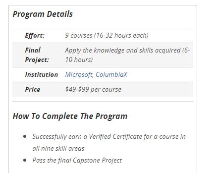 Microsoft Professional Program edX