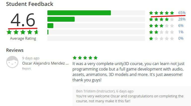 15 Best Udemy Unity Course Review: Learn About Udemy Unity
