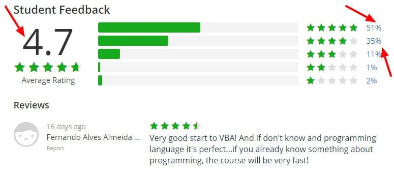 Mastering MS Excel VBA For Beginners Udemy