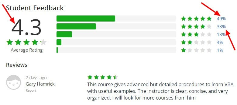 Udemy Excel Course Review: 12 Best Excel Course on Udemy