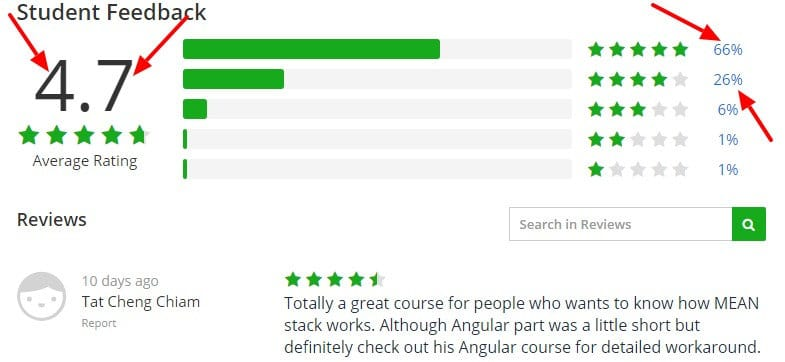 Angular Angular 2 or 4 NodeJS The MEAN Stack Guide Udemy