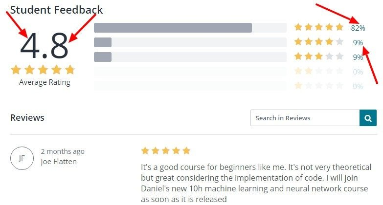 machine learning for beginners deep dive Udemy