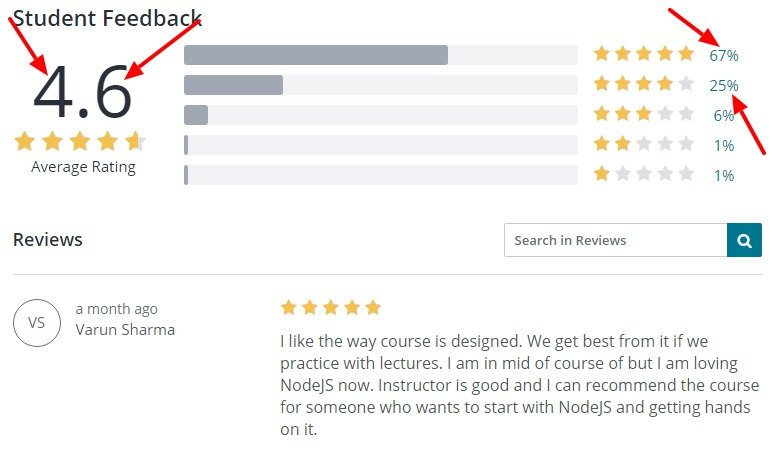 Learn and Understand NodeJS Udemy