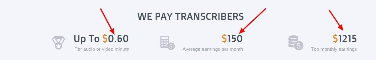 GoTranscript Transcription jobs 1215 top monthly earnings