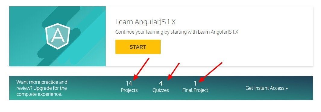 Learn AngularJS 1 X Codecademy