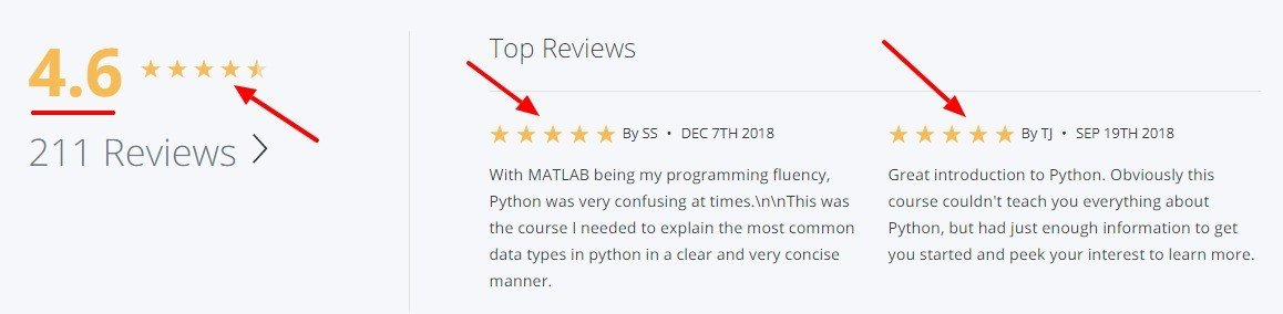 Python_for_Data_Science___Coursera