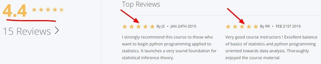 Understanding_and_Visualizing_Data_with_Python_Coursera