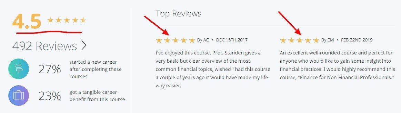 Finance_for_Non_Financial_Professionals___Coursera