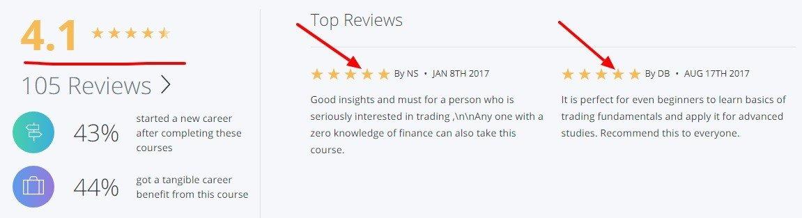 Trading_Basics_Coursera