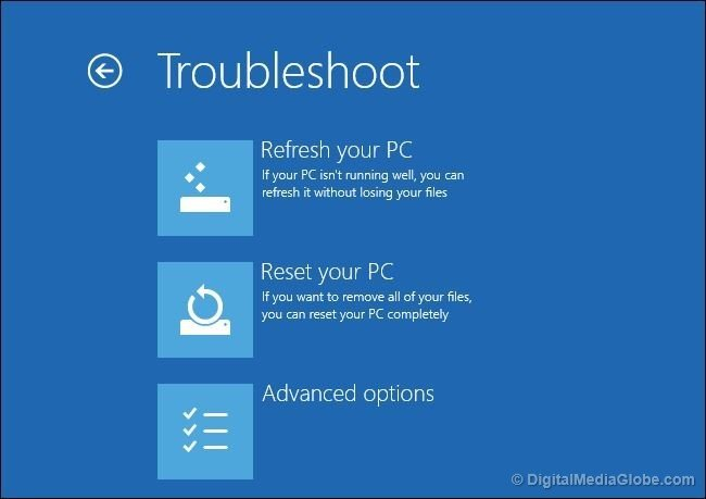Troubleshoot Advanced options in Windows 10