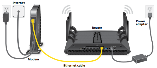 router and modem differences