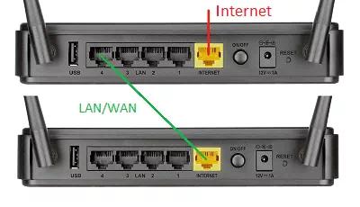 LAN to WAN connection