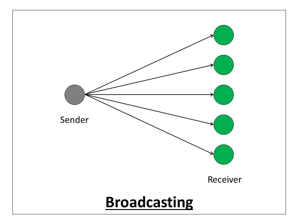 Broadcasting DigitalMediaGlobe